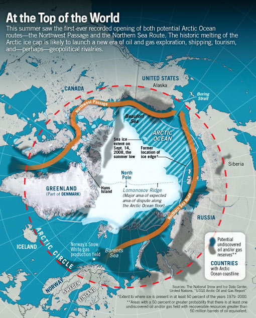 this summer saw the first-ever recorded opening of both potential Arctic Ocean routes - the Northwest passage and the Northern Sea Route
