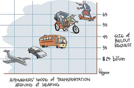 cartoon: Size of bailout request vs. Automakers' mode of transportation arriving at hearing