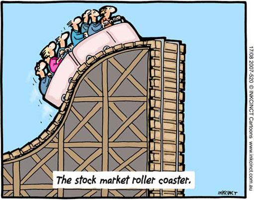 Stock market changes - not so simple!