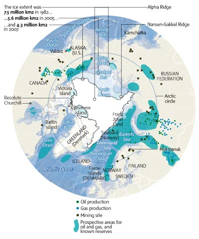 North Pole ice extent and natural resource deposits