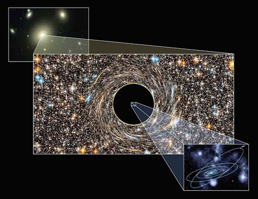 A graphic conception of the immense size of a newly discovered black hole, shown in the background. Our solar system, shown in the inset, would be dwarfed by it.