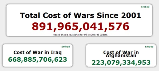 US spending on war in the past 8 years, since 2001