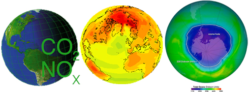 Left: Burning fossil fuels primarily produces carbon dioxide (CO2) and water vapor (H2O). Other major emissions are nitric oxide (NO) and nitrogen oxide (NO2), which together are called NOx, sulfur oxides (SO2), and soot. Center: a projection of the change in surface temperature at the end of the 21st century due to increases in man-made CO2. Red colors indicate a greater warming rate than the yellow and green colours.