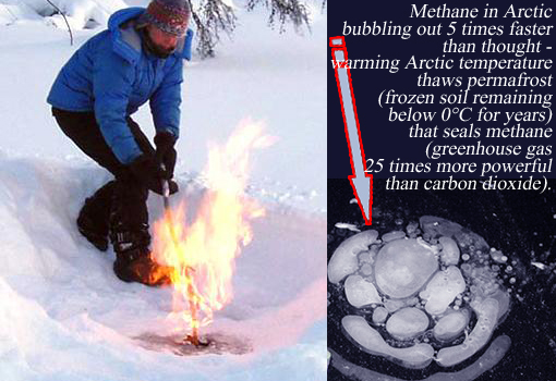 Left: Researcher ignites a pocket of methane. Right: methane bubbles trapped in lake ice in Siberia in early autumn