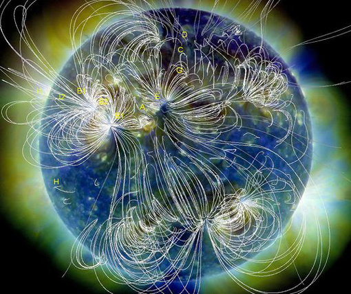 how strongly the sun's magnetic field sews everything together