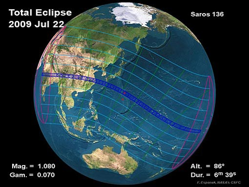 On Wednesday, 2009 July 22, a total eclipse of the Sun is visible from within a narrow corridor that traverses half of Earth. The path of the Moon's umbral shadow begins in India and crosses through Nepal, Bangladesh, Bhutan, Myanmar and China. After leaving mainland Asia, the path crosses Japan's Ryukyu Islands and curves southeast through the Pacific Ocean where the maximum duration of totality reaches 6 min 39 s. A partial eclipse is seen within the much broader path of the Moon's penumbral shadow, which includes most of eastern Asia, Indonesia, and the Pacific Ocean