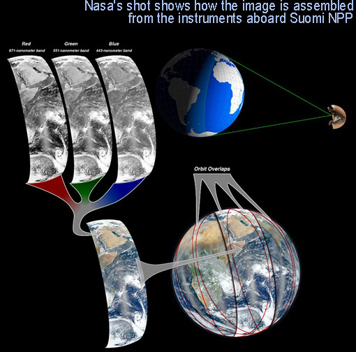 Nasa's shot shows how the image is assembled from the instruments aboard Suomi NPP