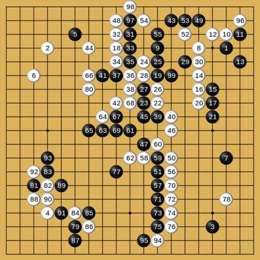 AlphaGo Versus Lee Sedol Match