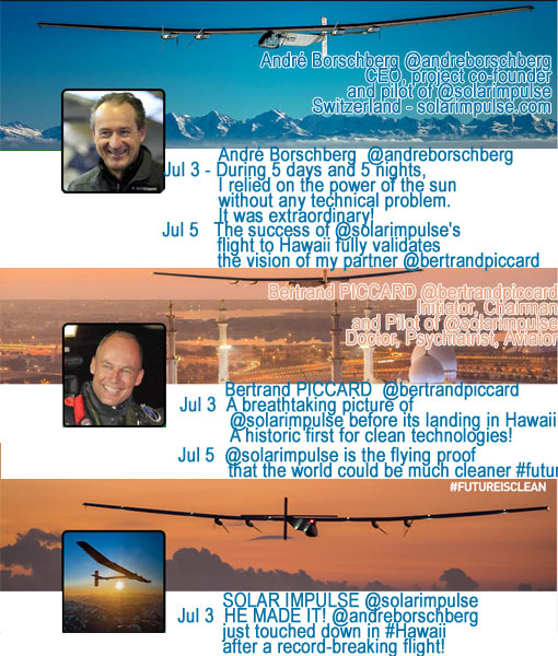 André Borschberg CEO, project co-founder and pilot of Solar Impulse Switzerland, and his partner, Bertrand Piccard