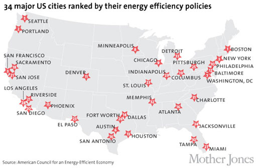US cities ranked by energy efficiency
