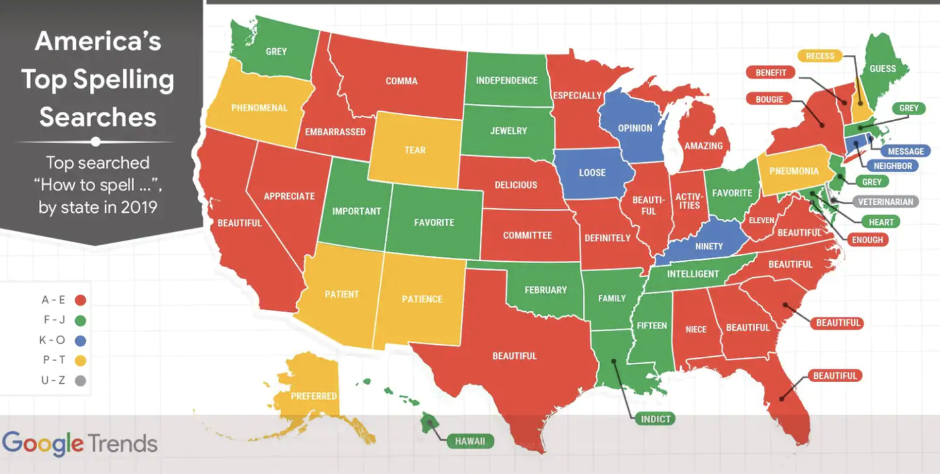 """Beautiful"", ""embarrassed"", ""patience""... America's top spelling searches by state, according to Google"