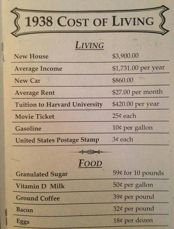 1938 Cost of Living. Tuition of Harvard University: $420 per year; gasoline: 10 cents per gallon